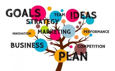 How to create an effective Business Plan?